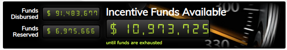 BC CEV incentive funds available