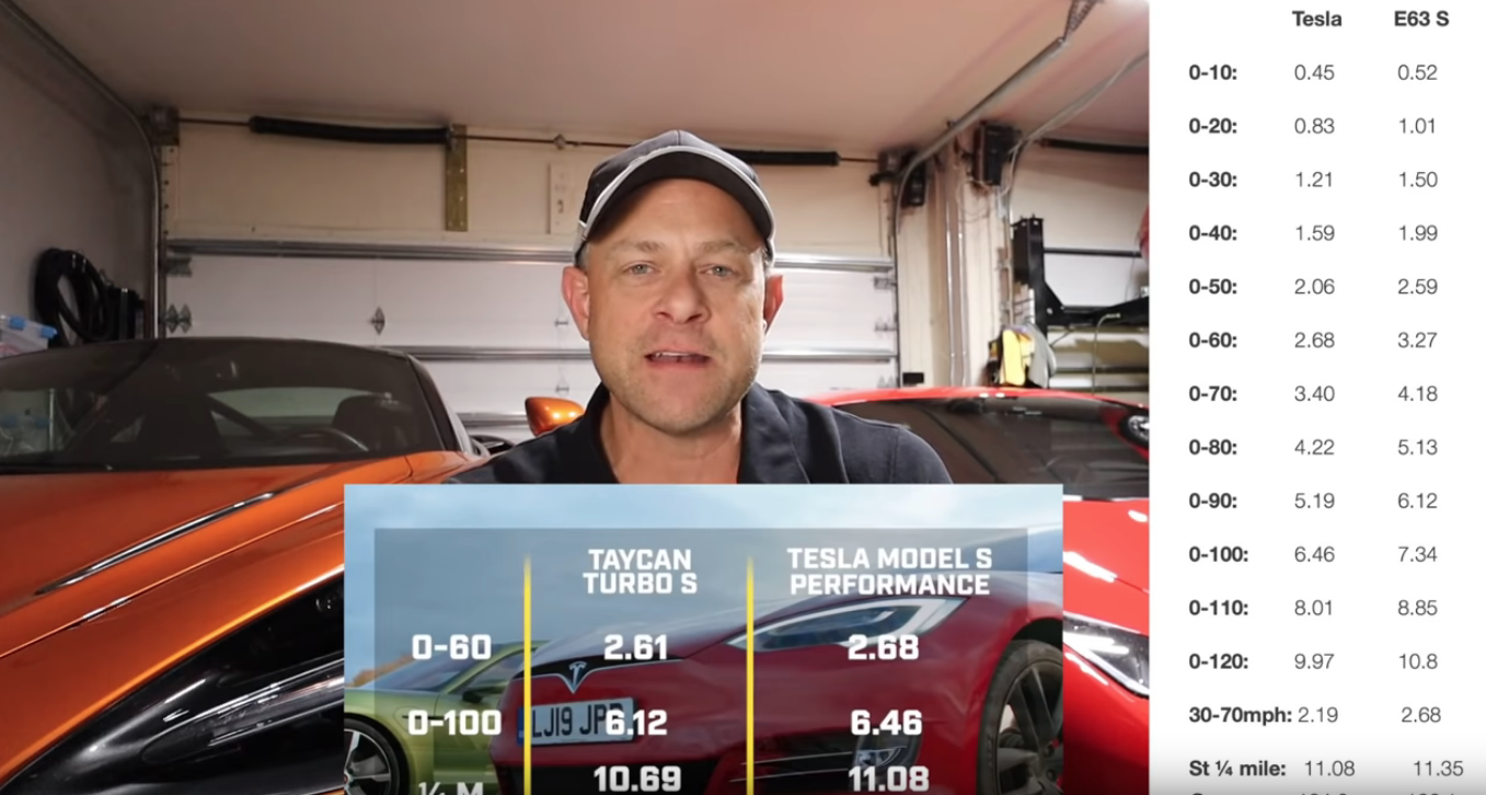 Drag Times review of Porsche vs Tesla