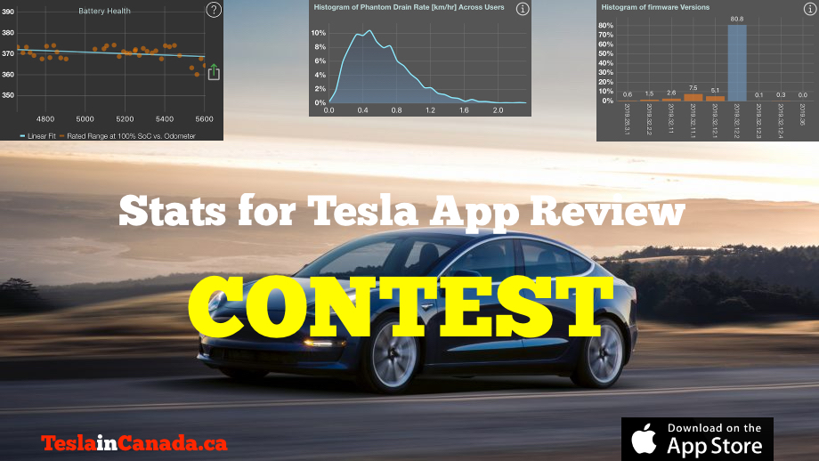 Stats iOS app contest