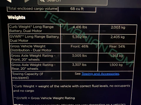 Tesla Model Y Weights