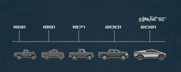 TrucksV2 Evolution of the Truck