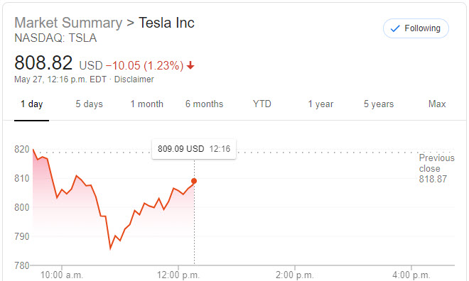 Tesla shares May 27