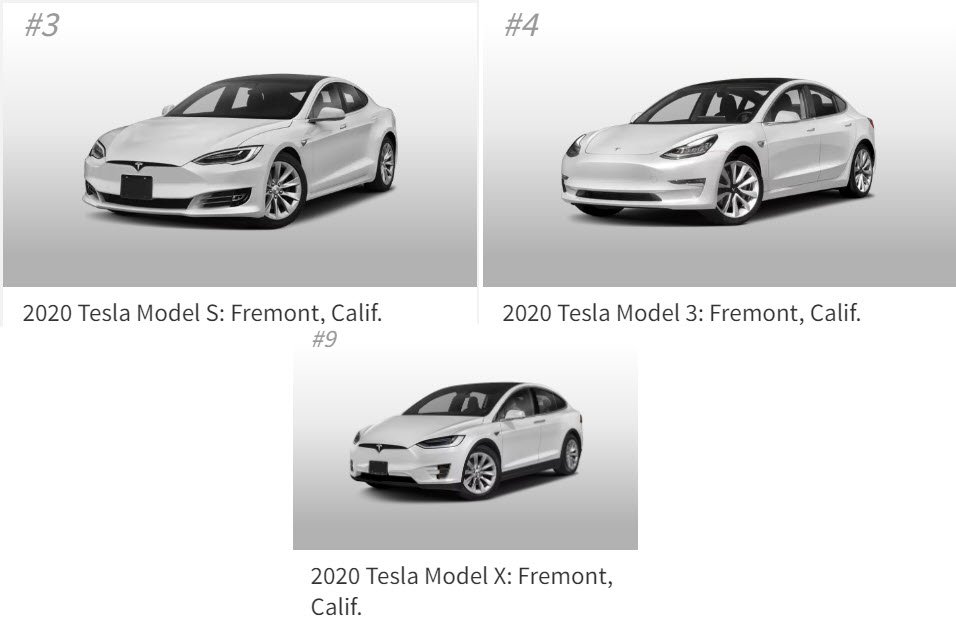 Cars most American cars 2020 Tesla