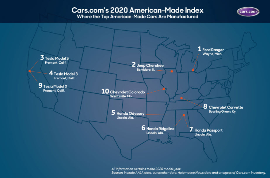 Cars most American cars 2020 map Tesla