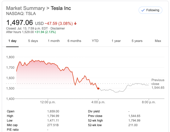 Tesla shares July 13 2020