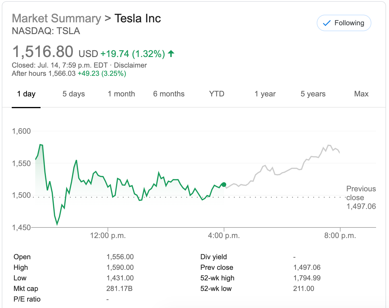 Tesla shares July 14 2020
