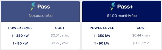 New Electrify Canada charging rates