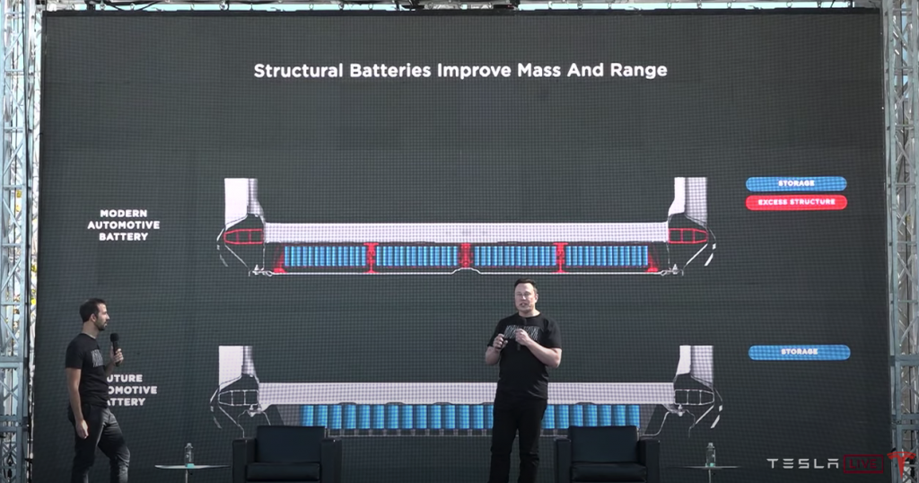 Tesla integrated battery pack
