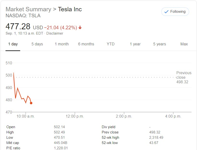 Tesla shares Sept 1 2020