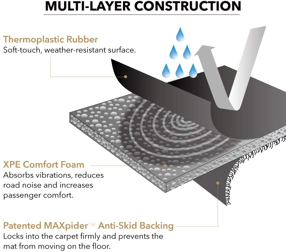 3DMAXpider layers