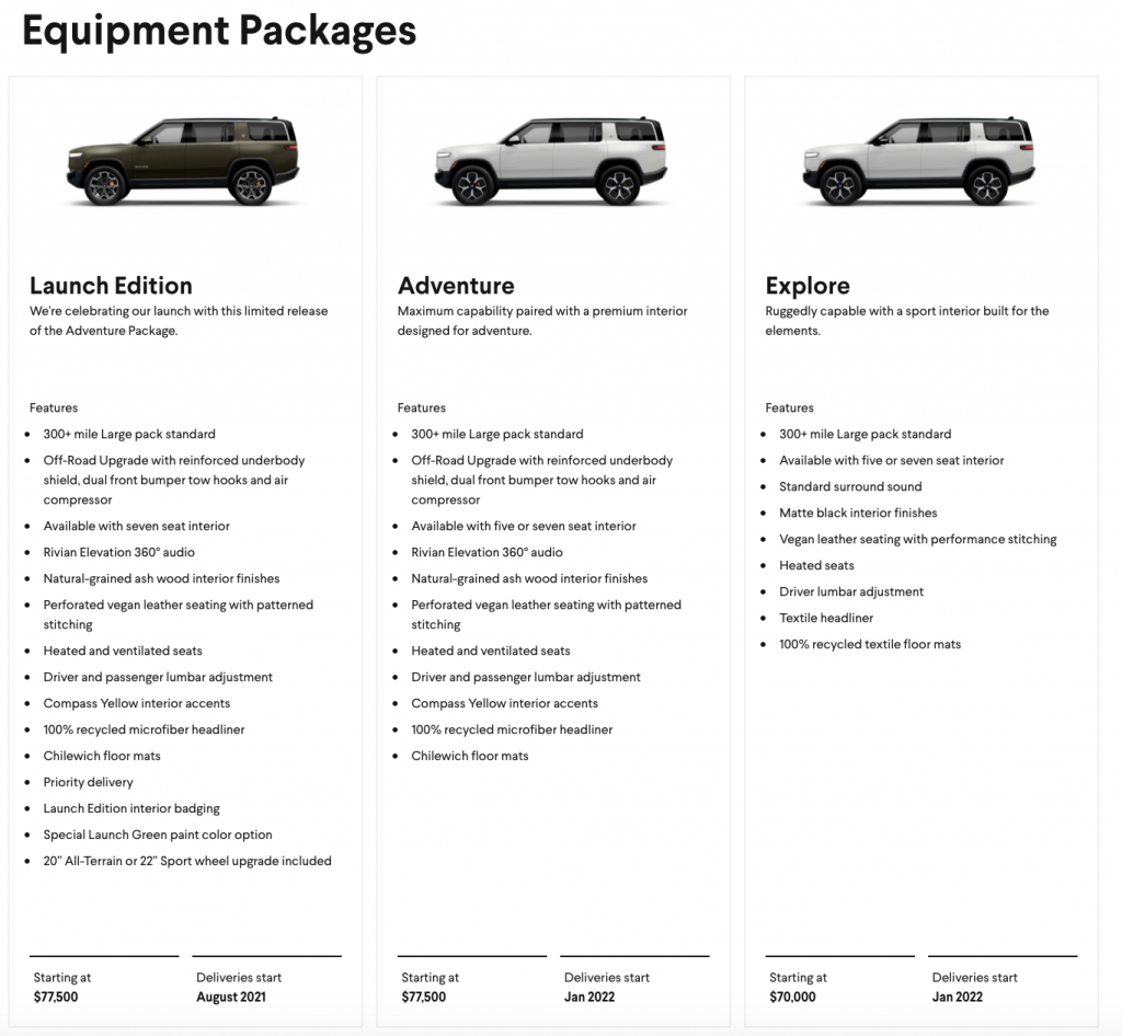 Rivian R1S prices